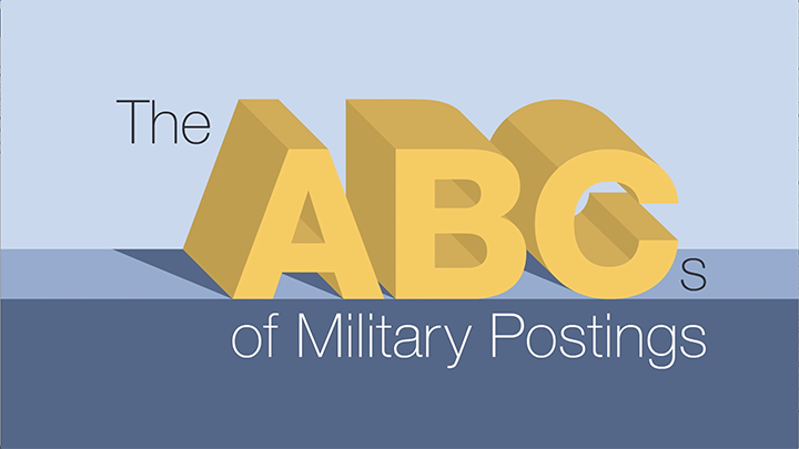 Watch the ABCs of Military Postings Video